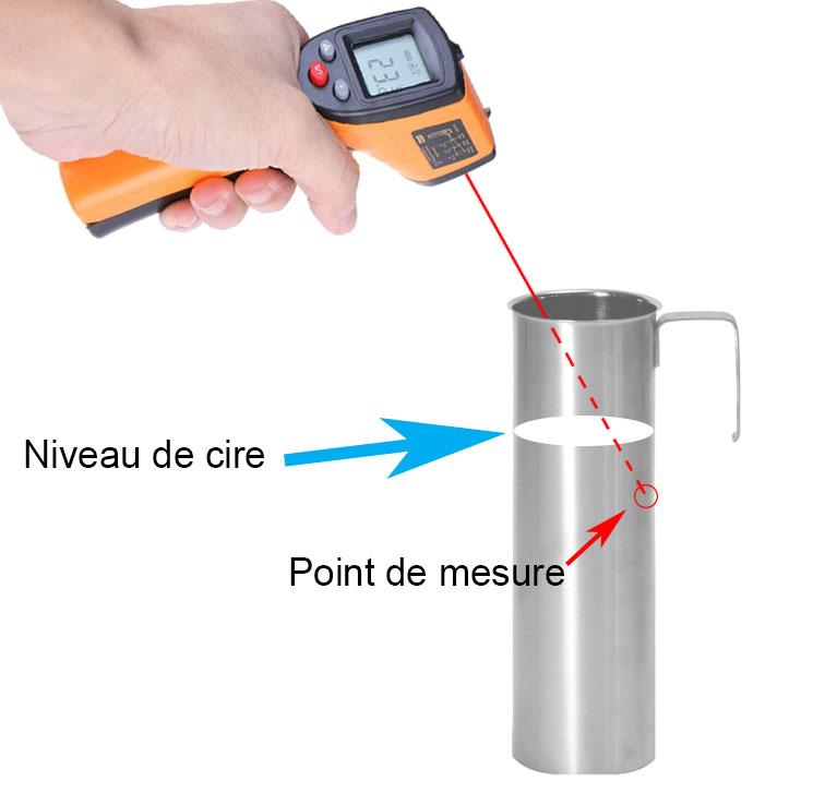 mesurer-temperature-cire